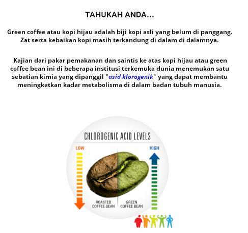 asidklorogenik-green-coffee-ubat-kurus-essenshealth-kopi-hijau